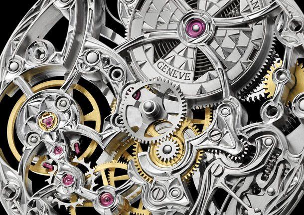 Механизм швейцарских часов